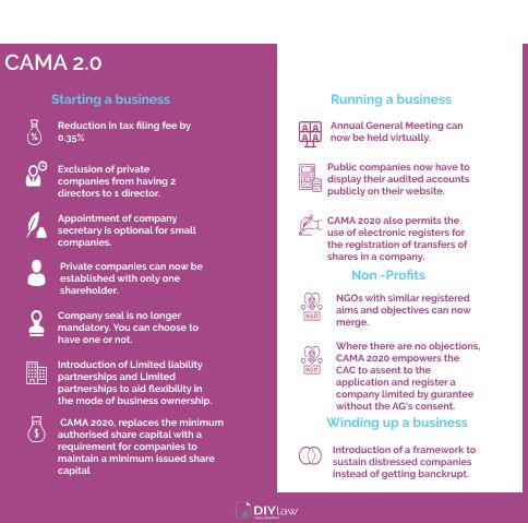 CAMA 2.0